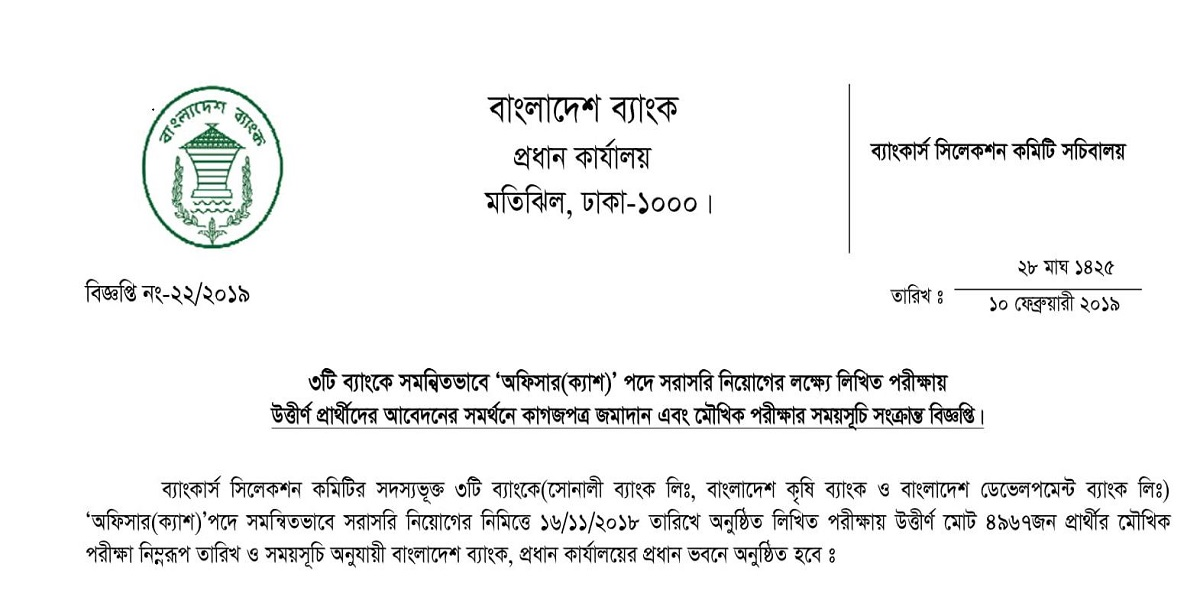 Photo of Bangladesh 3 Govt Bank Written Exam Result has published