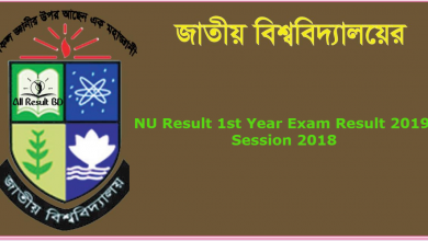 NU Result 1st Year Exam Result 2019