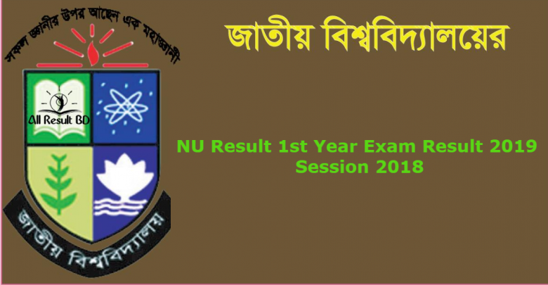 NU Result 1st Year Exam Result 2019 Session 2018 [Update]