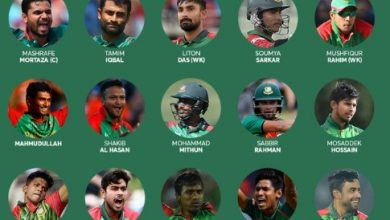 BCB Announced Bangladesh world cup 2019 squad