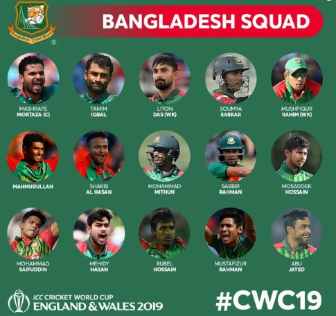 Photo of BCB Announced Bangladesh world cup 2019 squad