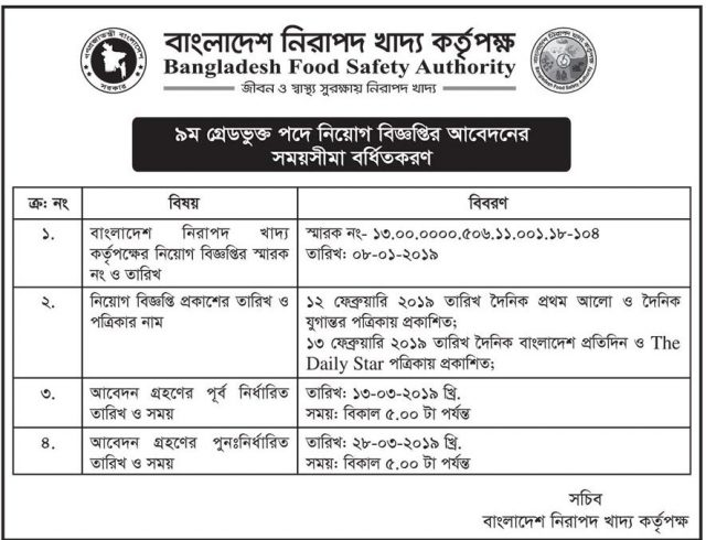 Bangladesh Food Safety Authority Job Circular the Last Date Changed Notice
