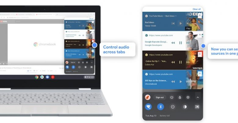Better audio, camera and notifications