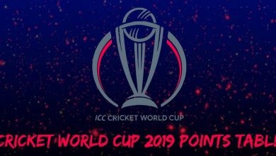 Cricket world cup 2019 point table