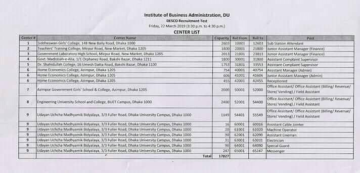 Photo of DESCO Exam Date and Admit Download 2019