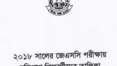 Dhaka board JSC scholarship result 2019 has published