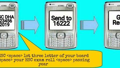 HSC Result 2019 is now available to check by mobile SMS system