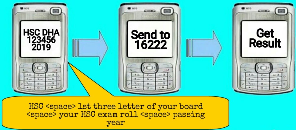 Photo of HSC result is now available to check by mobile SMS system