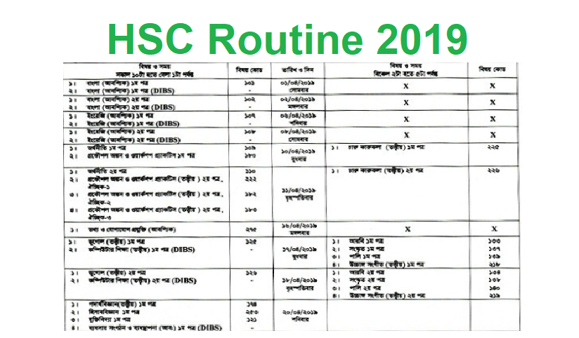 Photo of The HSC Routine 2019 has been published on 24 February 2019