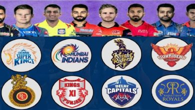 IPL 2019 All Team Full Squads