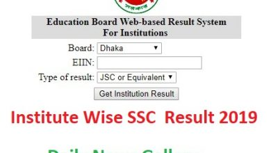 Institute Wise SSC Result 2019