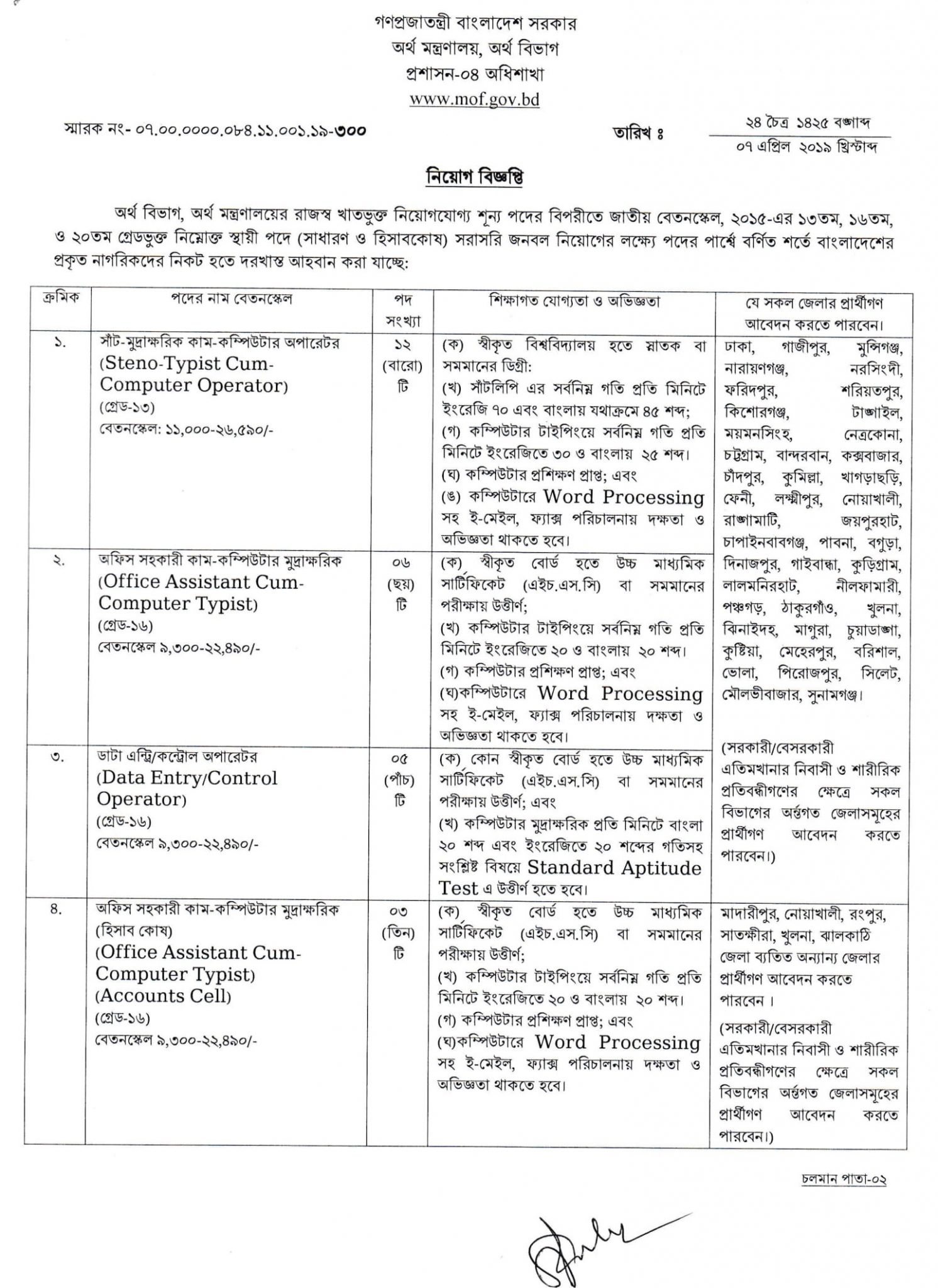 Ministry of Finance Job Circular April 2019 - Daily News Gallery