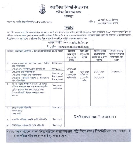 Photo of National University has Published Masters First Part Form Fill up Notice 2017