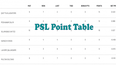 PSL Point Table 2019