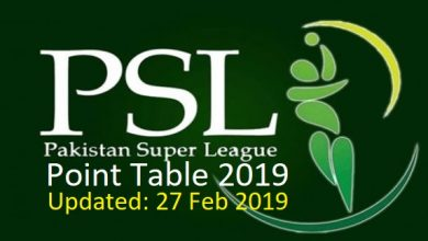 PSL Point Table 2019 Last Update 27 February 2019