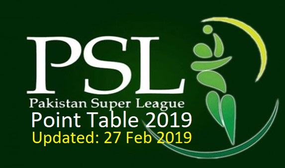 Photo of PSL Point Table 2019 Last Updated End of Match 20