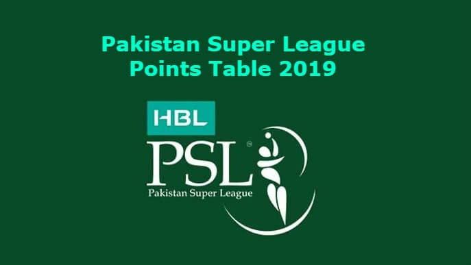 Photo of Pakistan Premier League PSL Point Table has updated on 09 March 2019