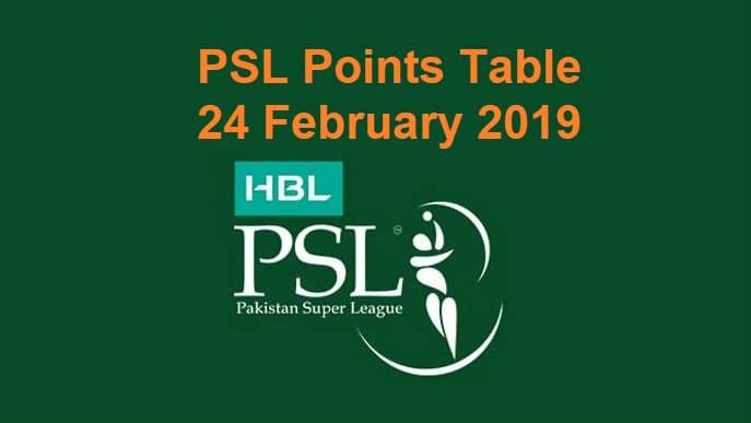 Photo of [Update] PSL Points Table Latest  – 24 February 2019