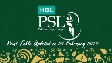 Pakistan Super League PSC Point Table Updated on 28 February 2019