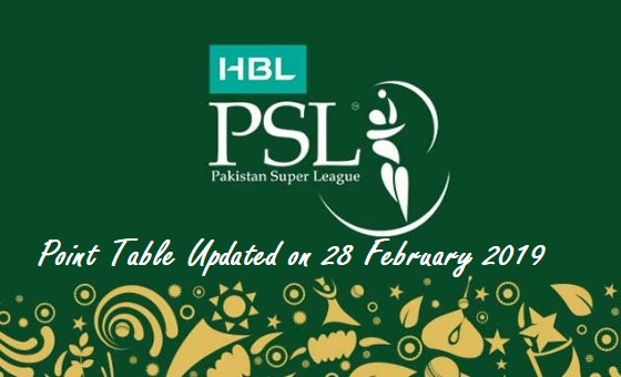 Photo of Pakistan Super League PSL Point Table Updated on 28 February 2019