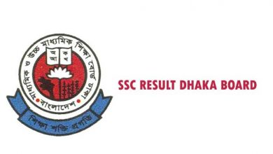 SSC Result 2019 Dhaka Board published