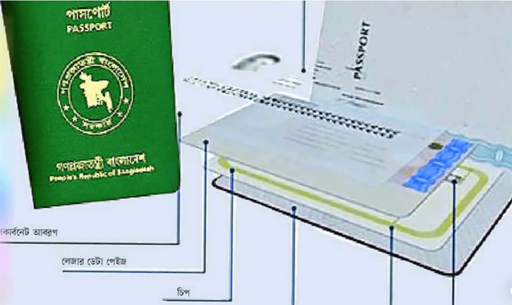 Photo of E-passport going to be launched in Bangladesh from July
